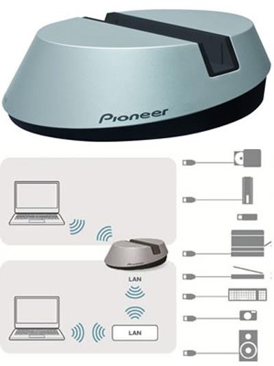 Стыковочная станция Pioneer APS-WF01J в Японии будет стоить $150