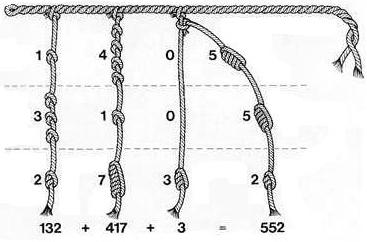 Quipu — эзотерический язык программирования на основе узелковой письменности Инков