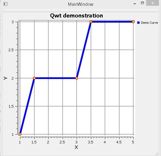Qwt и Qt Creator. Быстро и просто. Часть 1: визуализатор данных