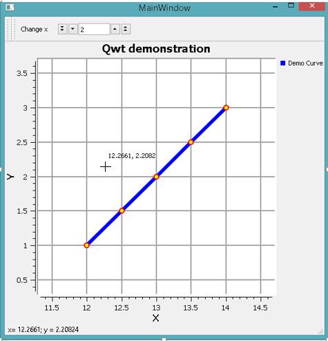 Qwt и Qt Creator. Быстро и просто. Часть 2: элементы отображения и управления