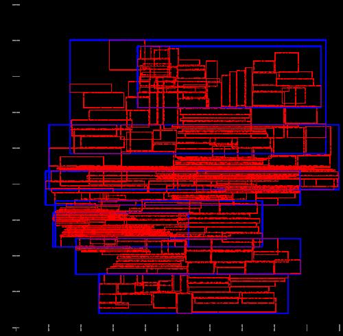 R* tree или индексация геопространственных данных