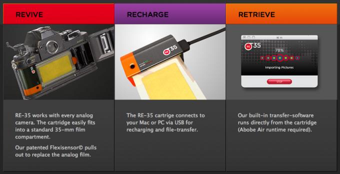 RE 35 превратит ваш пленочный фотоаппарат в цифровой