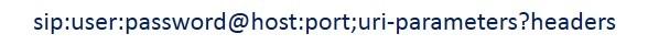 SIP URI и URL. Часть 2 (Схема SIP URI)