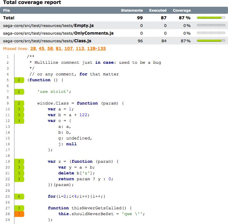 Saga: проверяем покрытие кода тестами