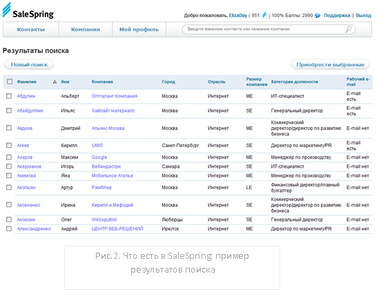 SaleSpring (www.salespring.ru) в Azur ных облаках