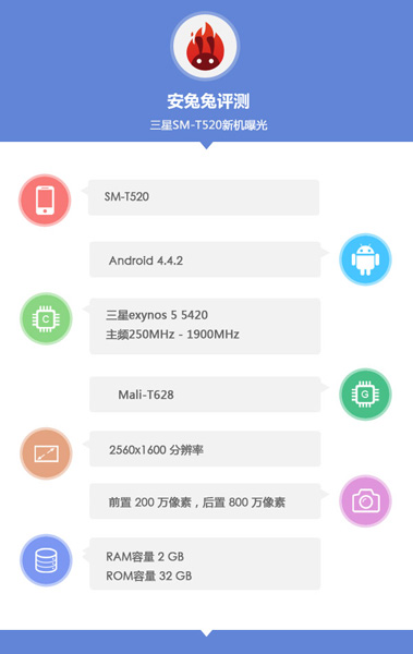Samsung Galaxy Tab Pro 10.1, спецификации