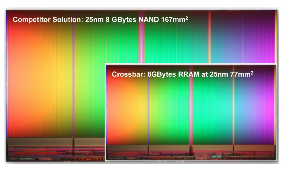 Samsung представила 3D память, Crossbar заявила о прорыве в RRAM