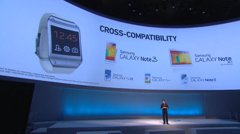 Samsung представила новые устройства на IFA 2013