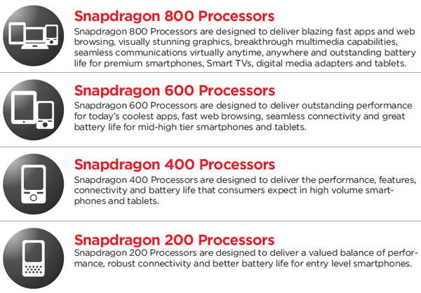 Однокристальные системы Qualcomm Snapdragon: новое семейство