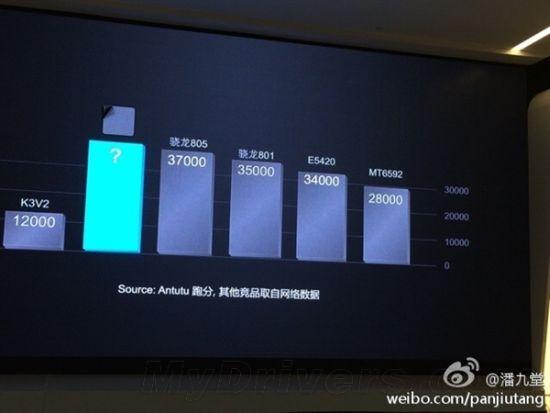 Huawei Kirin 920 не уступает по производительности SoC Qualcomm Snapdragon 805