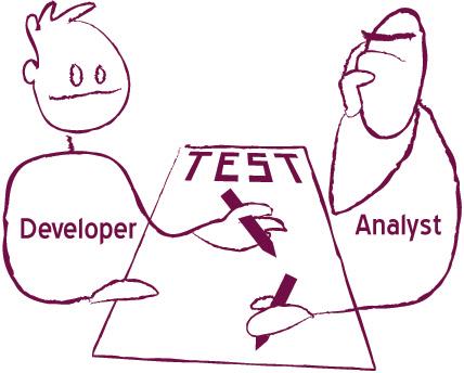 Specification By Example – BDD для прагматиков