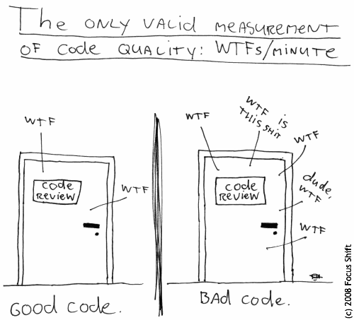 The Good, the Bad and the Ugly code