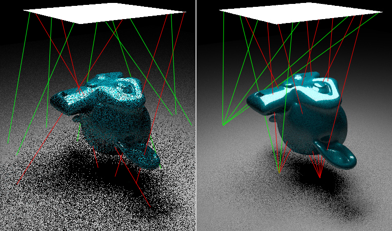 Unbiased rendering (рендеринг без допущений)