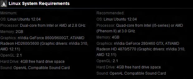 Valve начинает выкатывать Linux системные требования к играм в Steam