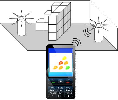 Wi Fi Маяк — альтернатива QR кодам?