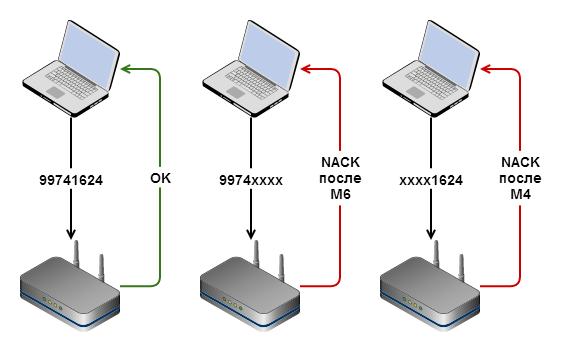 Wi Fi сети: проникновение и защита. 2) Kali. Скрытие SSID. MAC фильтрация. WPS