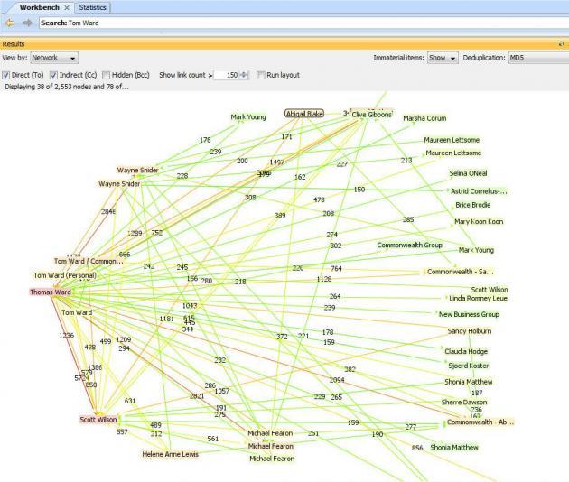 Wikileaks отдыхает — ICIJ опубликовал исследование крупнейшей утечки данных об офшорных счетах сильных мира сего