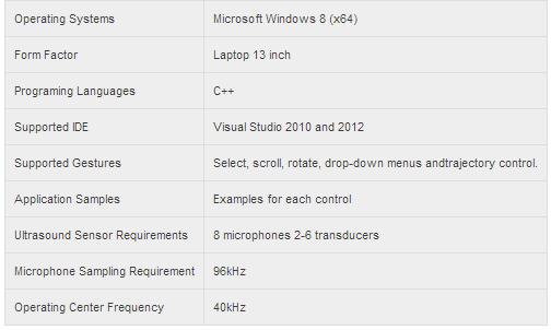 Windows 8 и тачскрин без тача