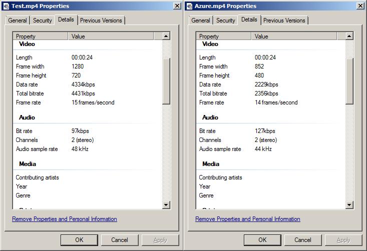 Windows Azure Media Services vs. Amazon Elastic Transcoder. Часть 1: Windows Azure Media Services