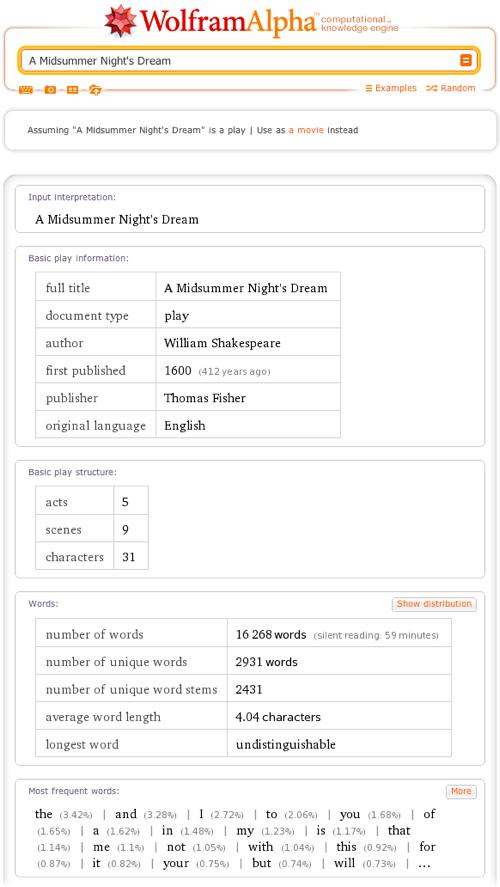 Wolfram Alpha теперь анализирует литературные произведения