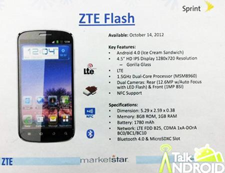 ZTE Flash, возможно, возглавит линейку Android-смартфонов компании в США