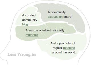 А вы уже читаете блог о рациональности lesswrong.com?