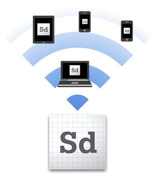 Веб разработка / Adobe Shadow — делаем разработку мобильных сайтов проще и быстрей