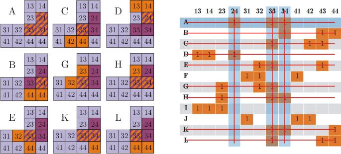 Алгоритм Х или что общего между деревянной головоломкой и танцующим Линком?