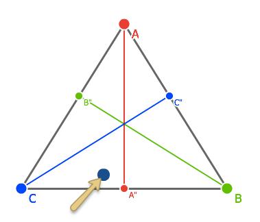 Алгоритм трехточечного градиента
