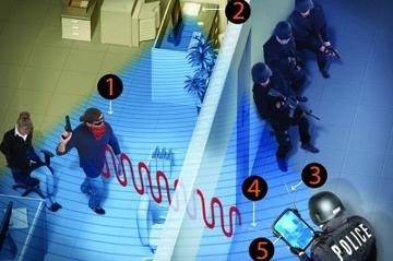 Анализ Wi Fi сигнала позволяет следить за людьми, которые находятся по ту сторону стены