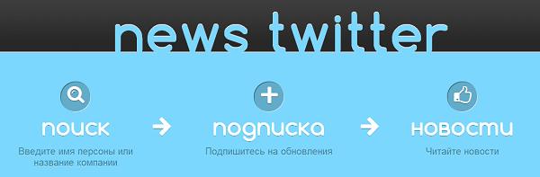 Автоматический сбор новостей в Twitter ленту