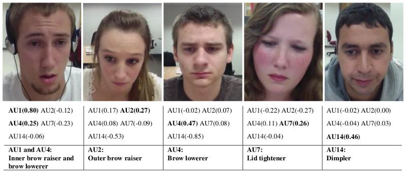 Автоматическое распознавание эмоций позволит улучшить дистанционное обучение
