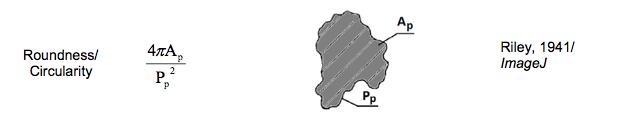 Автоматизированный расчет параметров частиц по фото