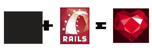 БЭМ on Rails