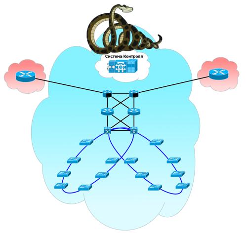 Бесчеловечные сети