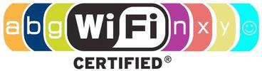 Ближайшее будущее Wi Fi: как обстоят дела с 802.11ac