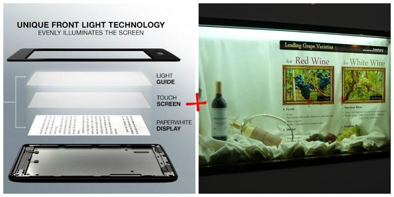 Будущее электронных книг