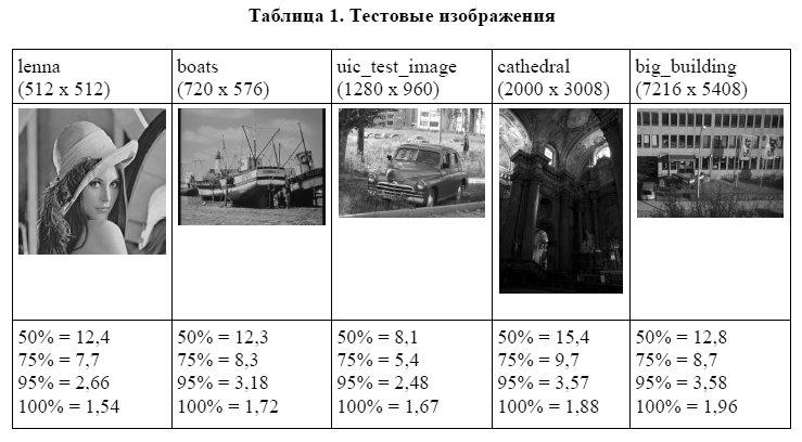 тестовые изображения