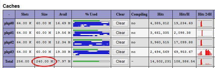 Чем забита ваша память или анализируем содержимое кеша XCache