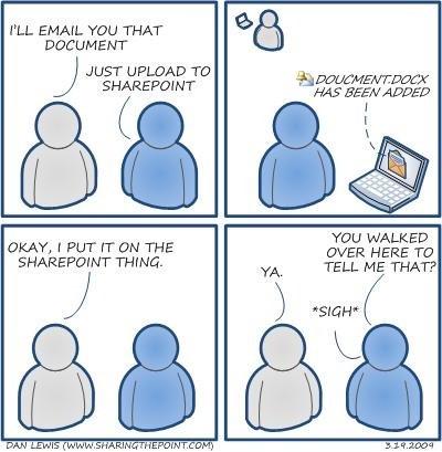 Что делать, если вы немножко SharePoint, и как с этим жить?