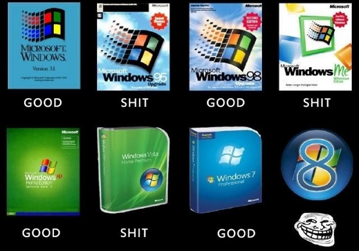 Что не так с Windows 8