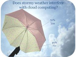 Что обычные люди думают об облачных вычислениях