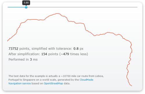 JavaScript / Simplify.js — JavaScript-библиотека для упрощения ломаных линий