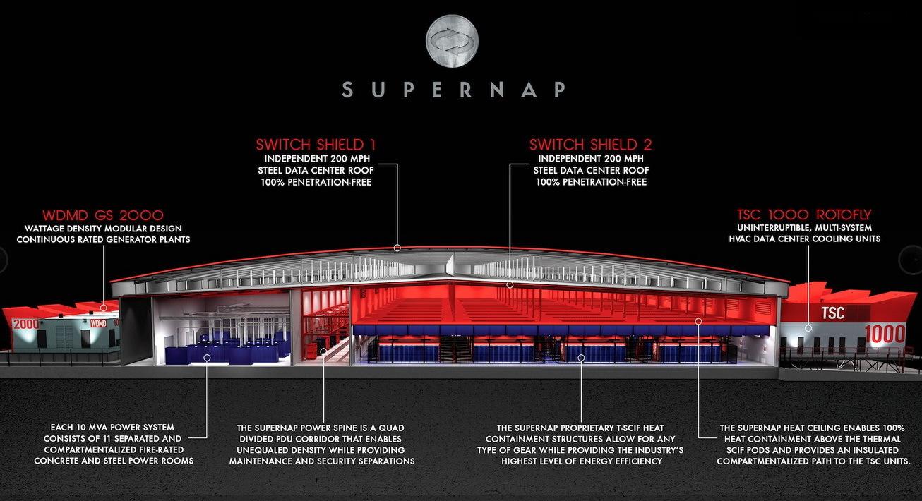Дата центр циклопических размеров и Tier IV, как это может быть? Знакомьтесь — SuperNAP 8