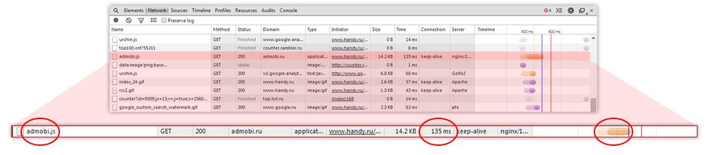 Диагностика проблем с «нестабильной доступностью» сайта