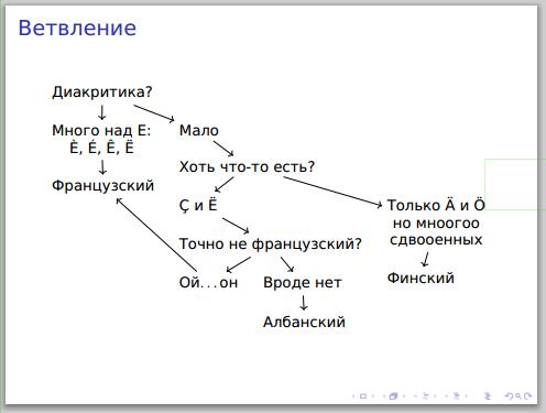 Диаграммы и графы в LaTeX с использованием PGF/TikZ 3.0