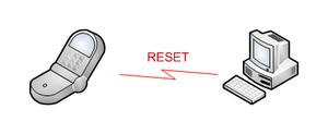 Дистанционный RESET компьютера при помощи мобильного телефона