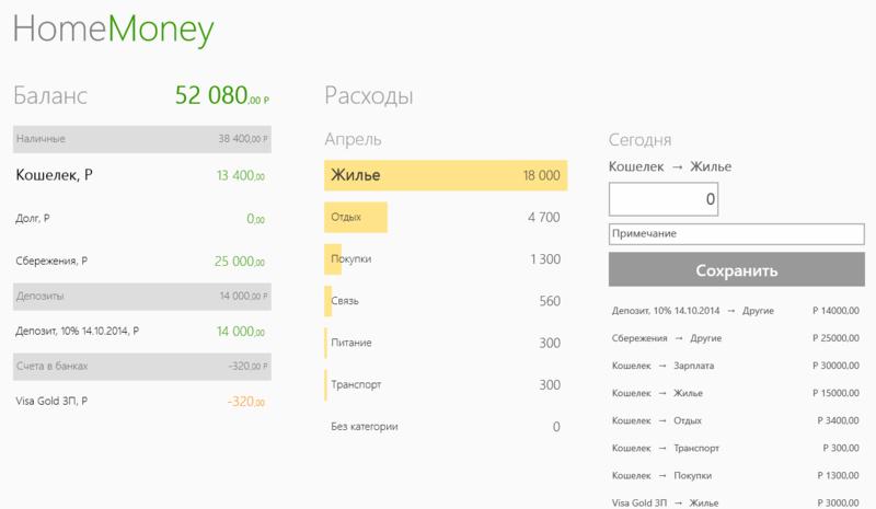 Домашняя бухгалтерия Homemoney: Windows 8 приложение и API HomeMoney