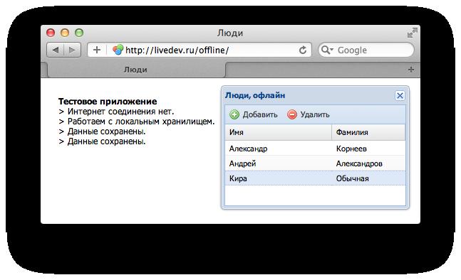 Библиотека ExtJS/Sencha / Пишем MVC приложение на Ext JS 4 с возможностью офлайн работы