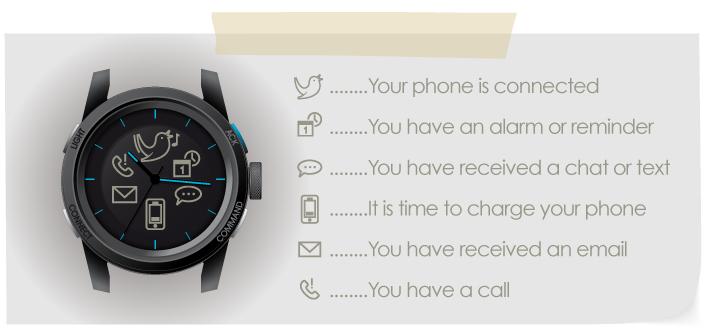 Электронные наручные часы cookoo™, собрали 122 000 $ из требуемых 150 000 $ на Kickstarter